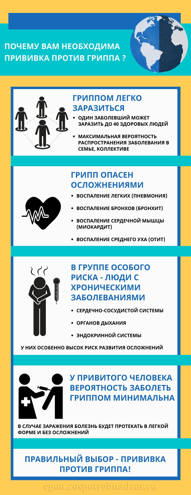 Справка в бассейн поликлиника Москва Перово